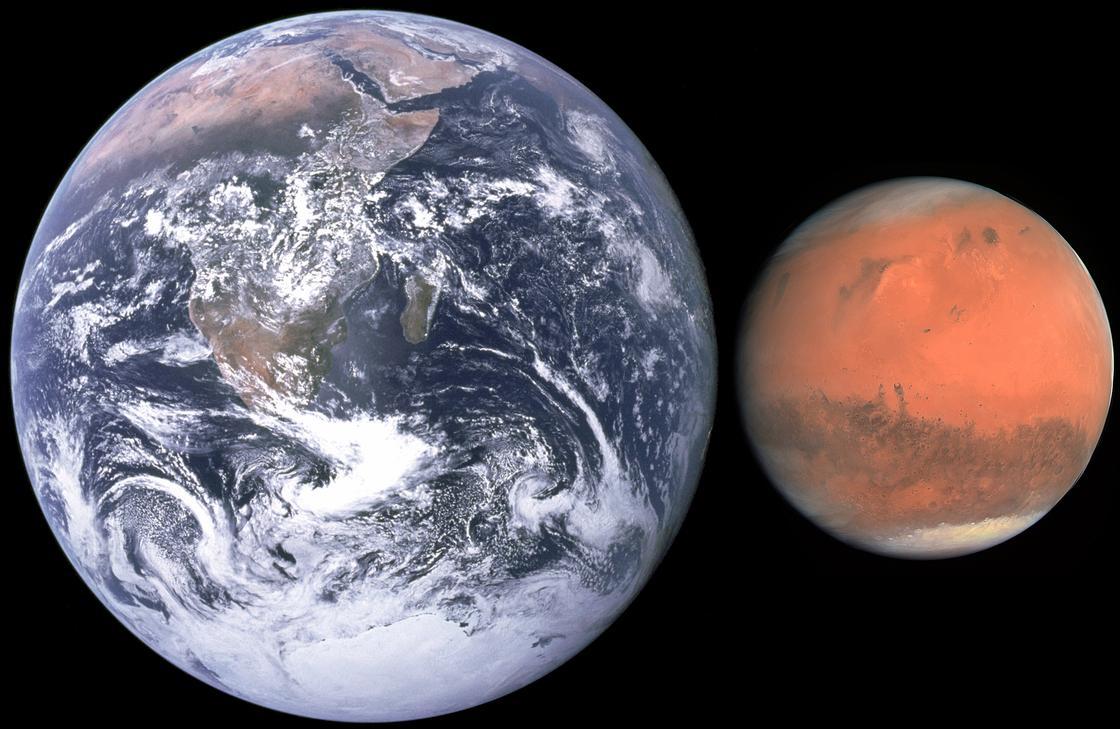Марс — планета: интересные факты
