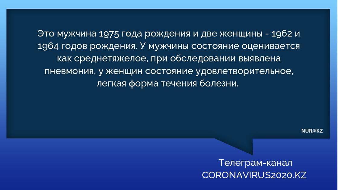 78 заразившихся коронавирусом за сутки в Казахстане: что о них известно