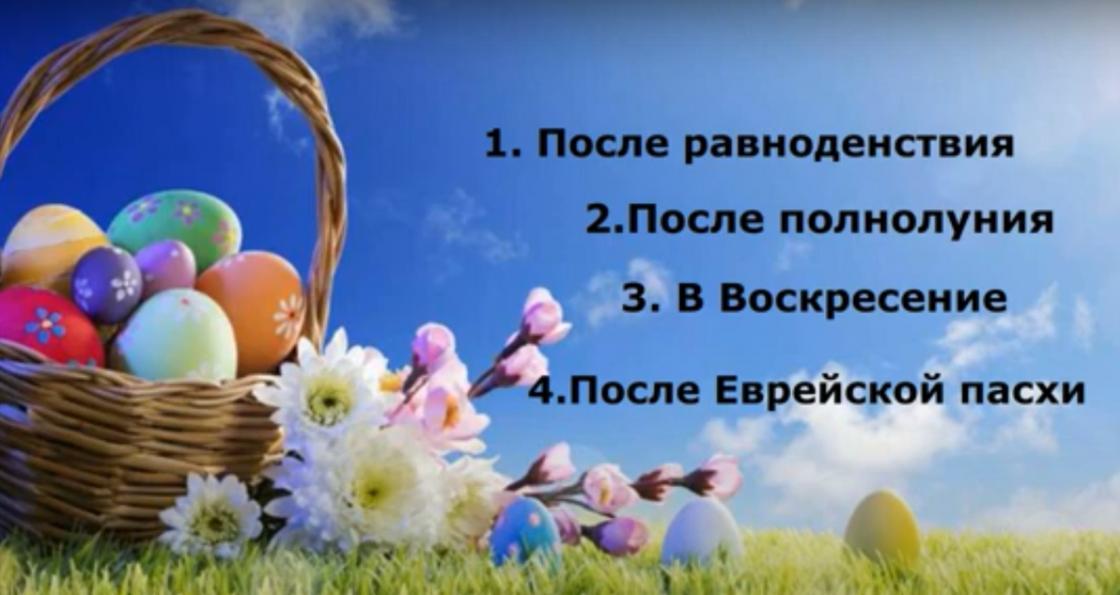 Пасхальная корзинка и список условий определения дня Пасхи