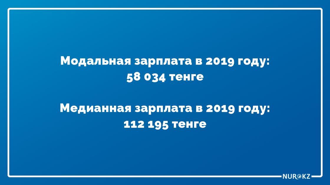 Сколько на самом деле зарабатывают казахстанцы