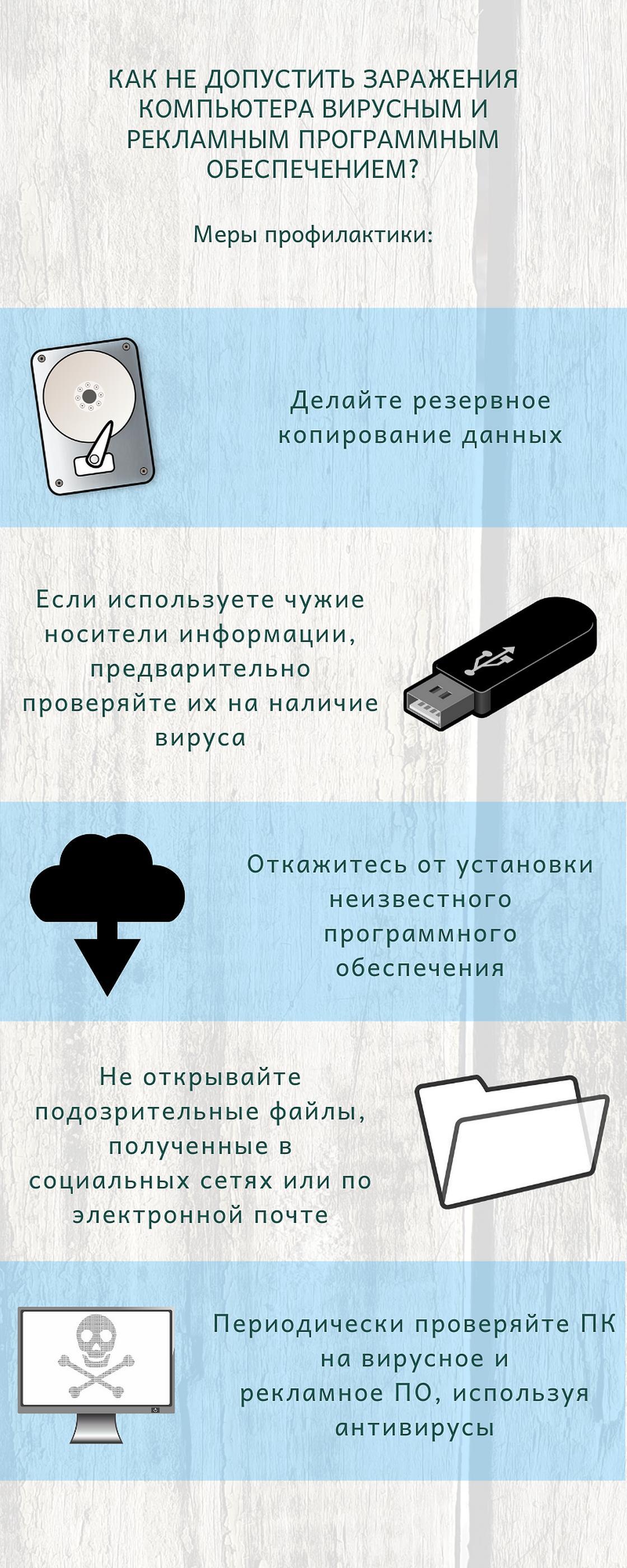 Как не допустить заражения компьютера