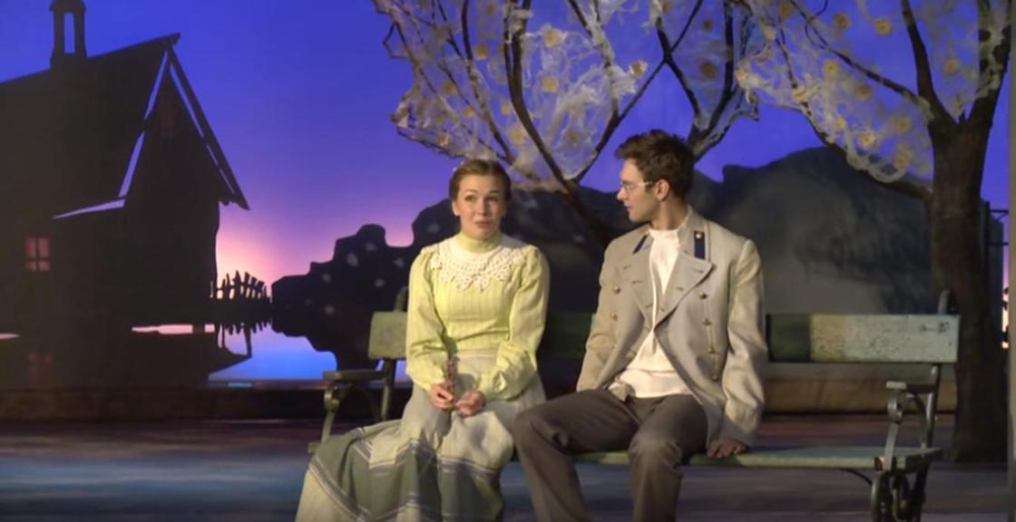 «Вишневый сад»: краткое содержание и анализ пьесы