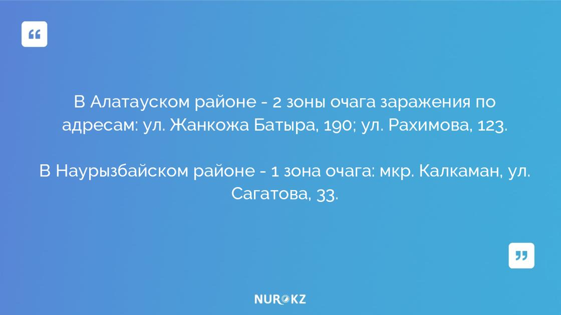 Ограничительные меры сняли с 30 очагов коронавируса в Алматы