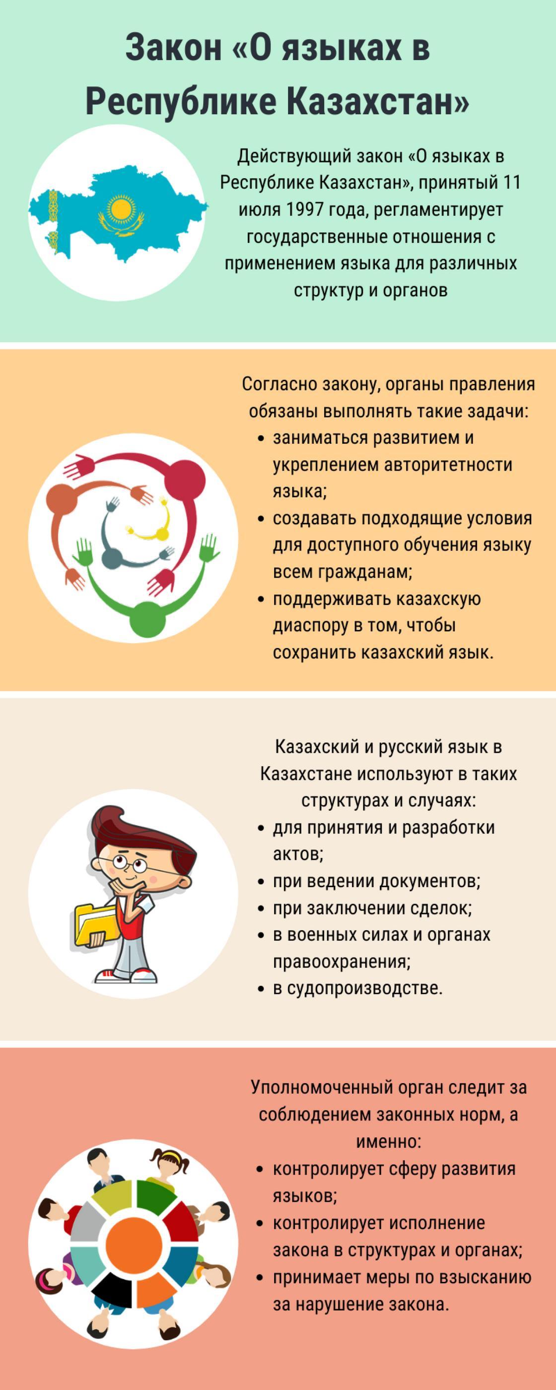 Закон «О языках РК»: пояснения, обзор