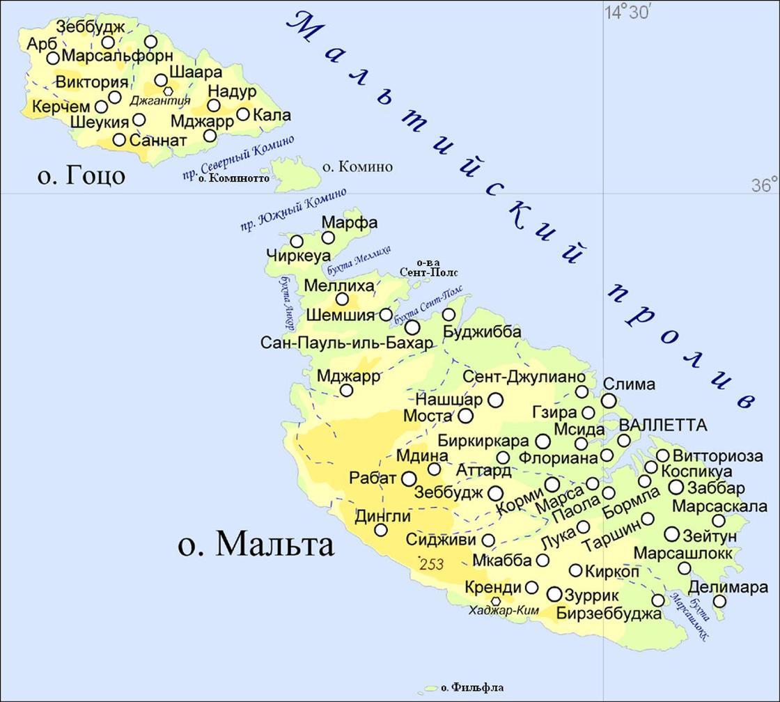 Мальта от А до