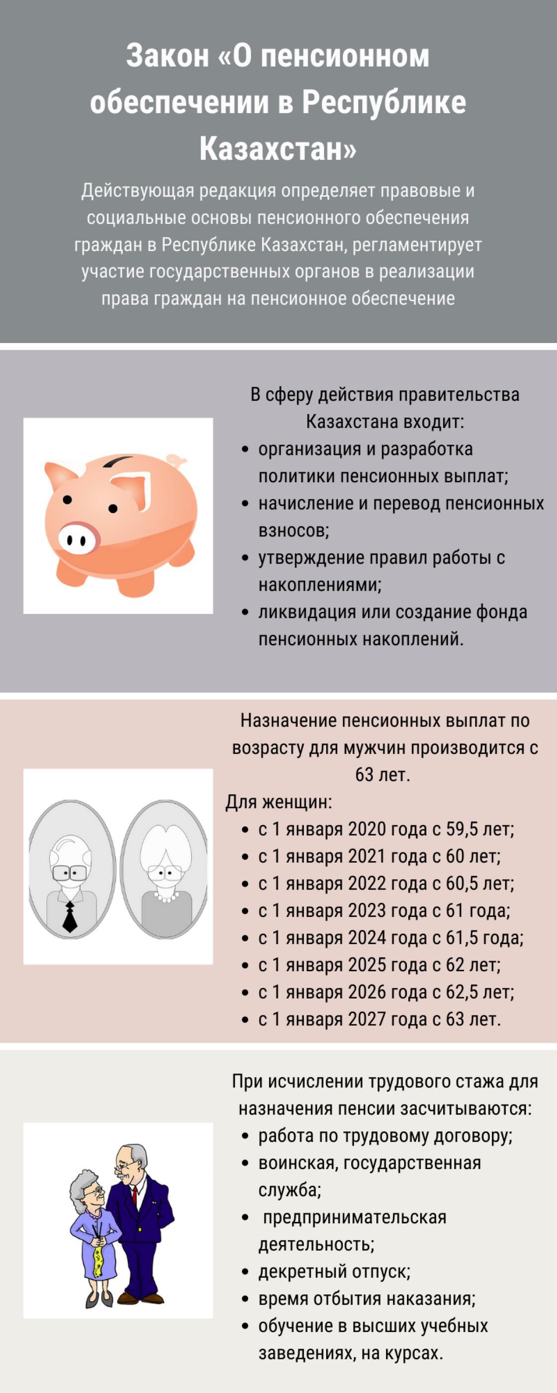 «О пенсионном обеспечении в Республике Казахстан»: обзор закона