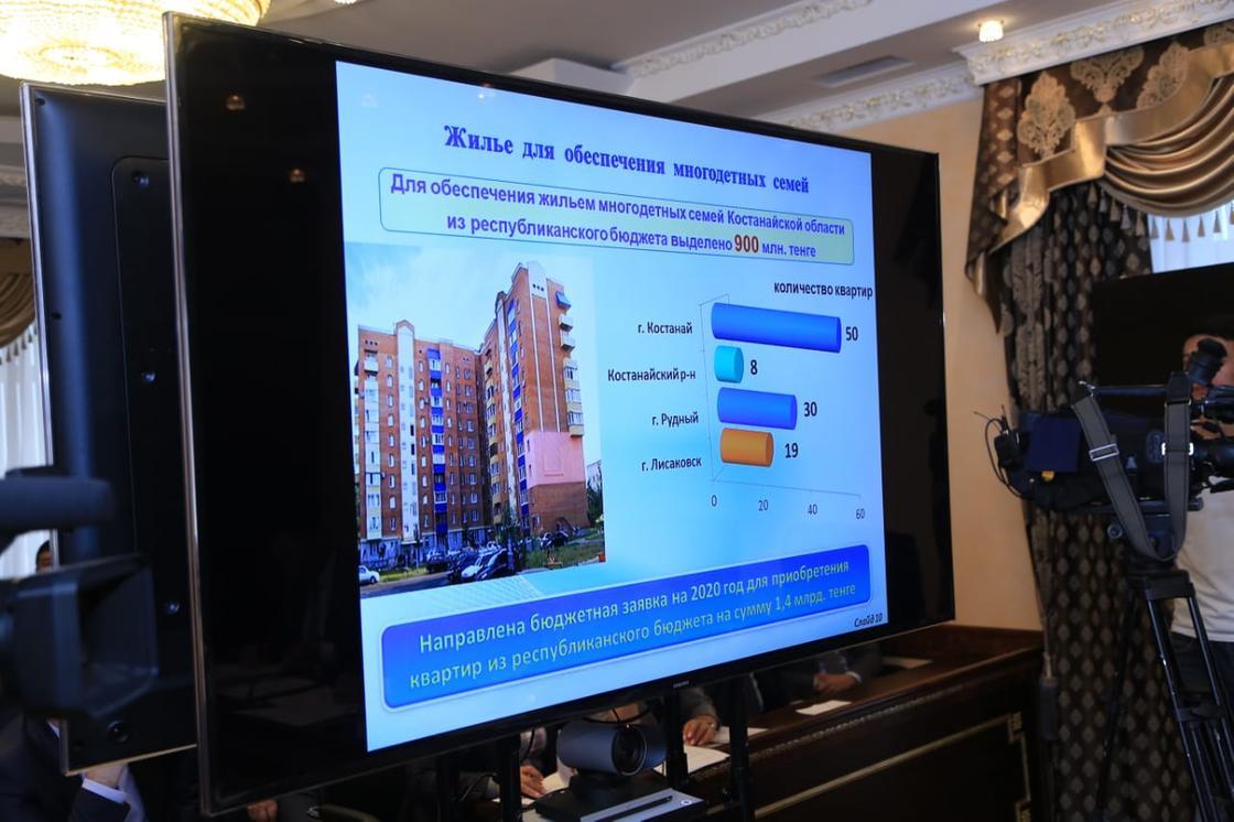 Как в Костанайской области решают проблему нехватки жилья