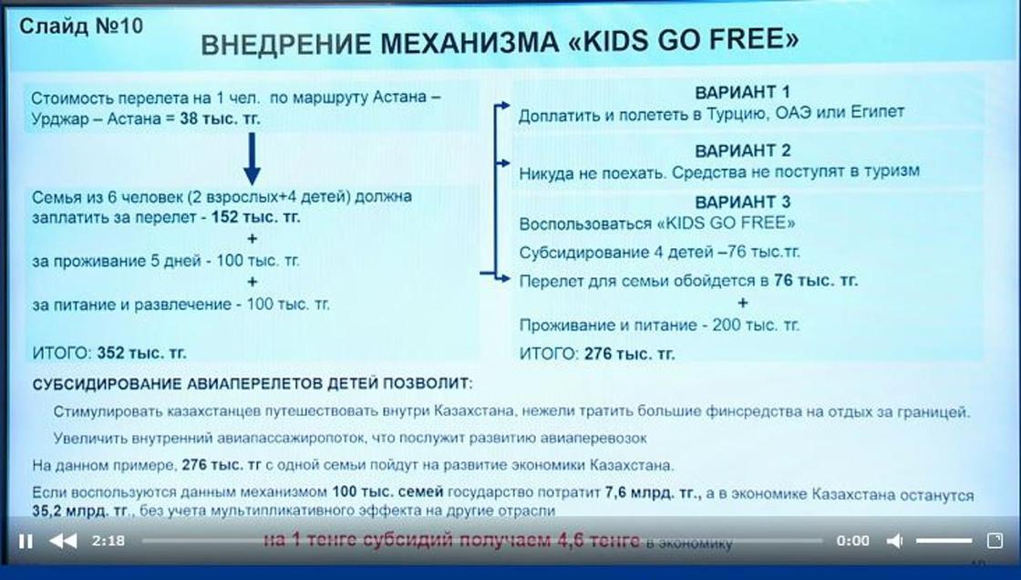 В Казахстане предлагают бесплатно возить детей в самолетах