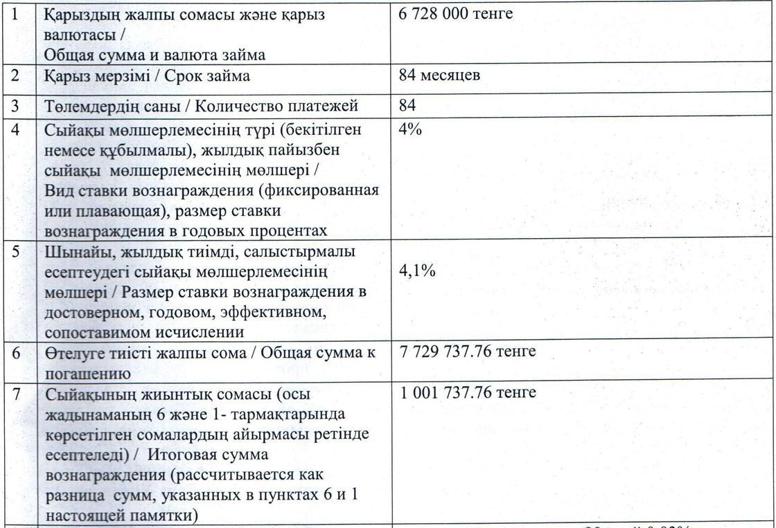 Как оформить автокредит под 4% в Казахстане