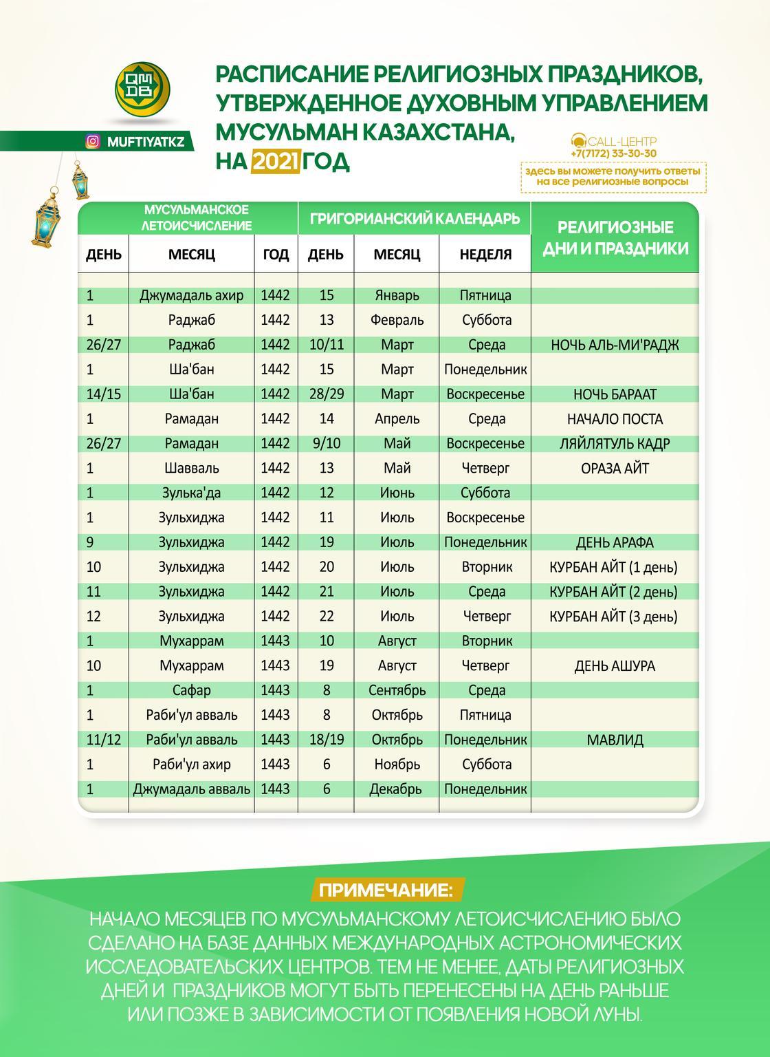 Расписание религиозных праздников на 2021 год