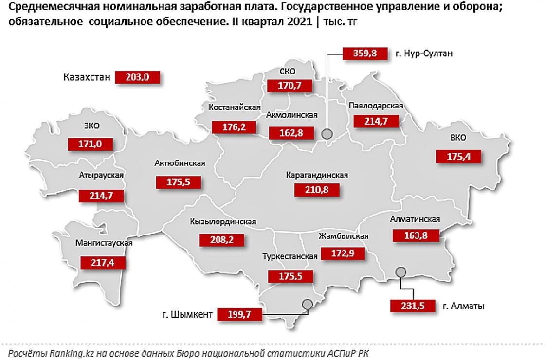 Карта Казахстана с данными