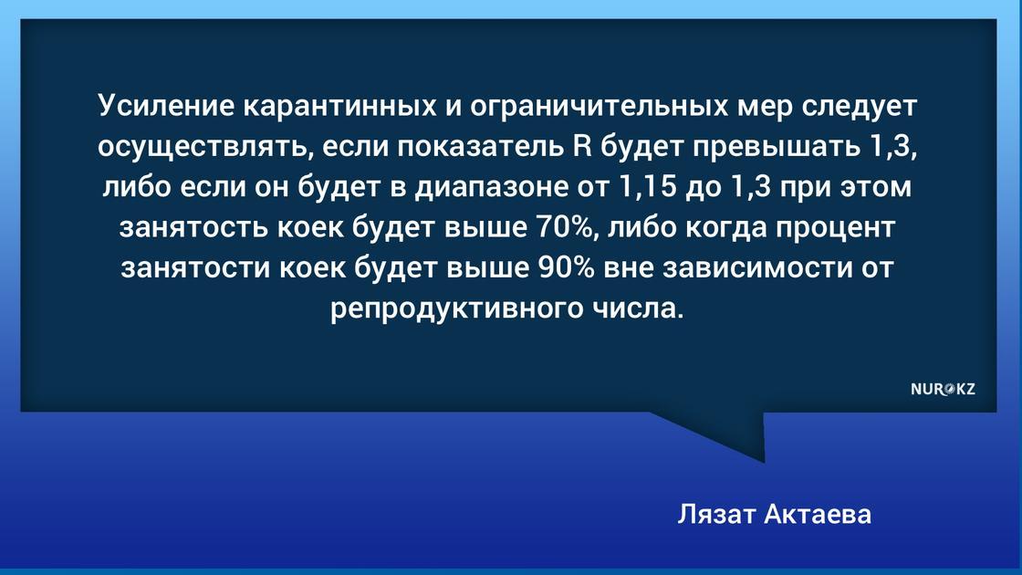Карантин вновь ужесточат при загруженности больниц выше 90% в Казахстане