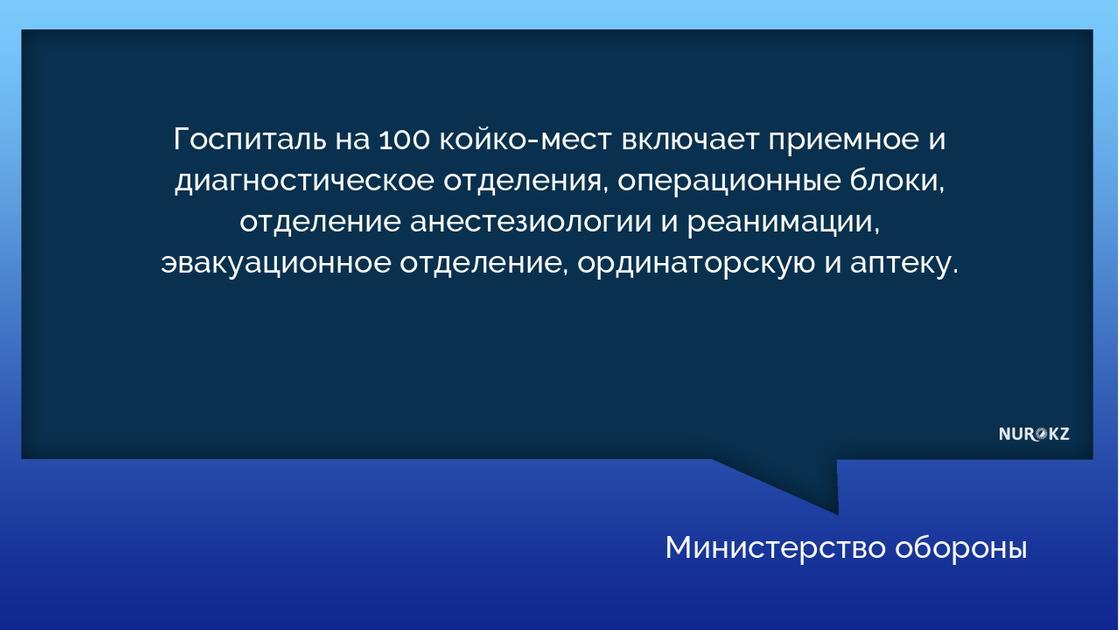 Военно-полевой госпиталь для больных коронавирусом развернули под Алматы