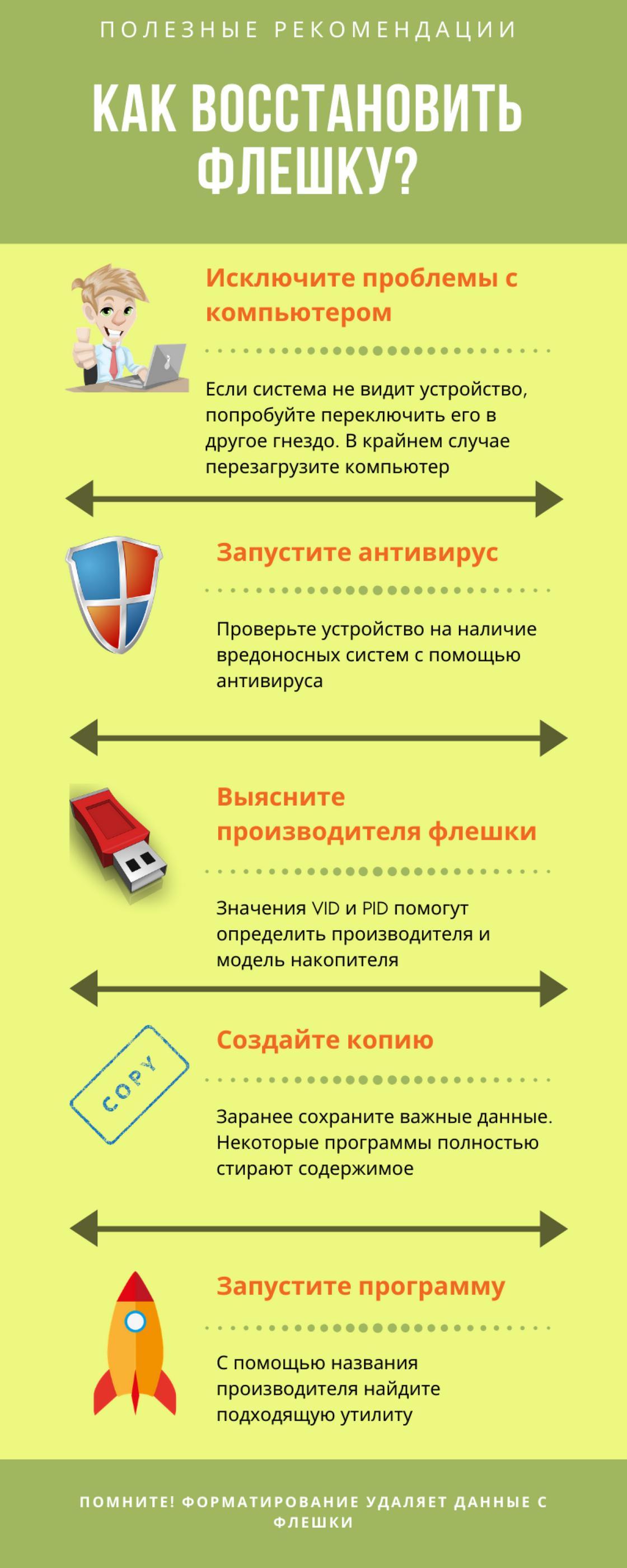 Как восстановить флешку: инструкции и советы