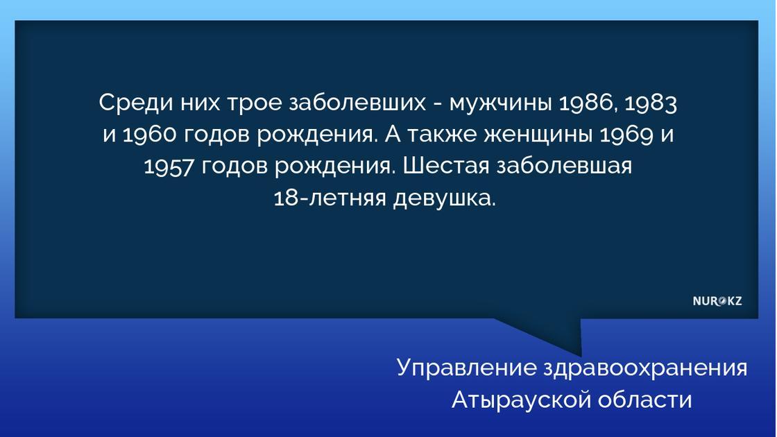 18-летняя девушка заразилась коронавирусом в Атырауской области