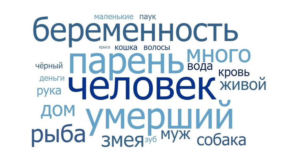 Вампиры, ёжики и звёздное небо: что видят во сне казахстанцы