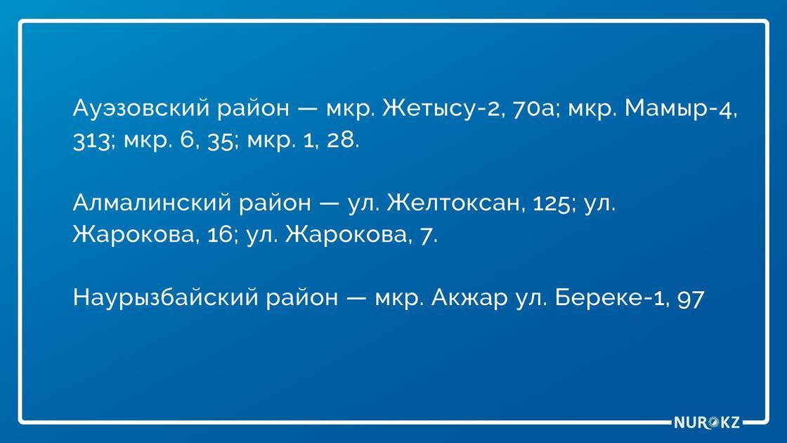 Число очагов коронавируса в Алматы перевалило за 100