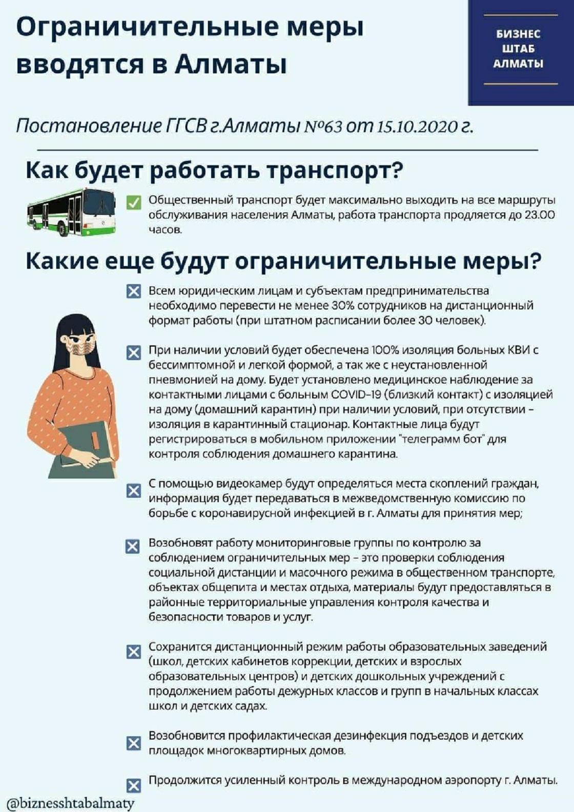 Ограничительные меры в Алматы