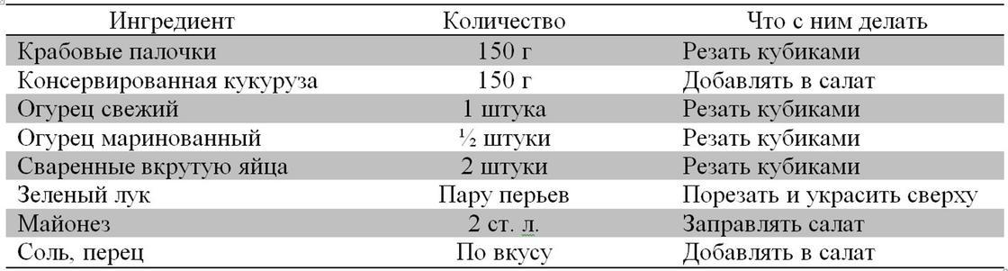 Салаты с крабовыми палочками: 10 рецептов с фото
