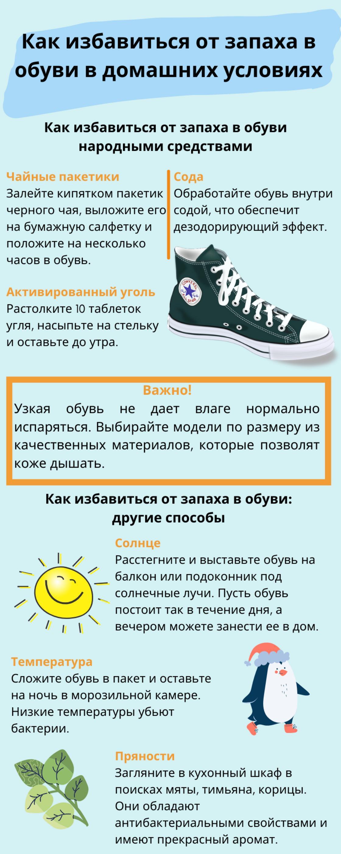 Как избавиться от запаха в обуви. Инфографика