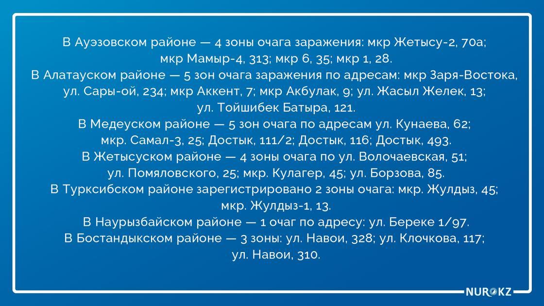 12 очагов заражения в Алматы