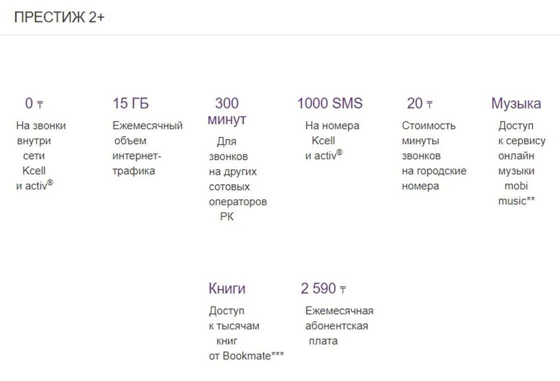 Выбираем выгодный тариф мобильной связи