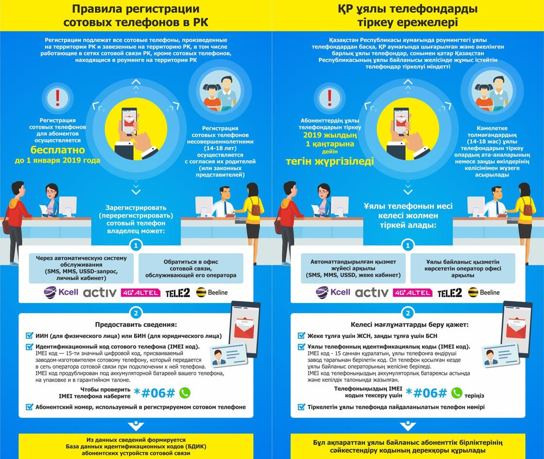 Как зарегистрировать телефон в Казахстане