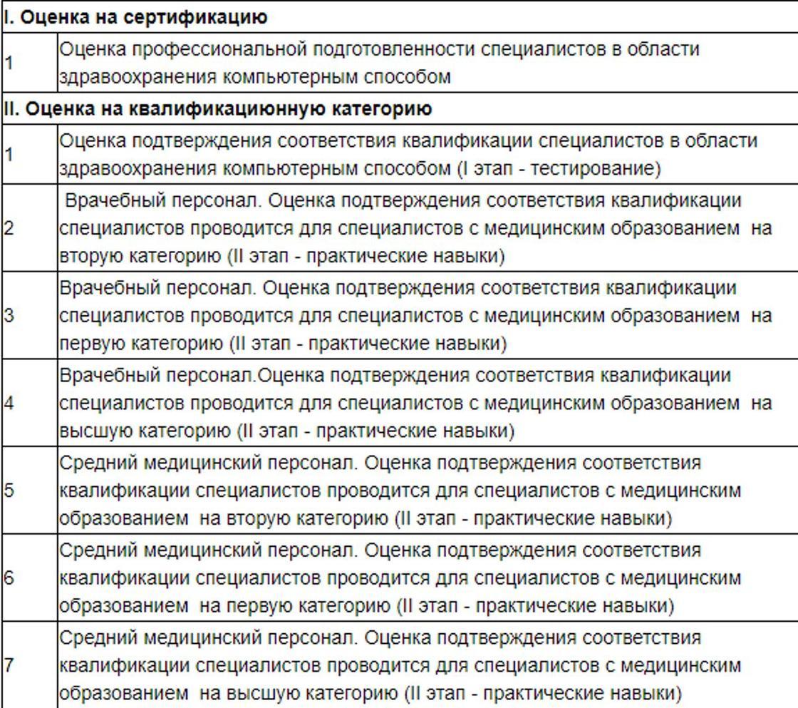 «КАЗ ЭКЗАМ»: Национальный центр независимой экзаменации