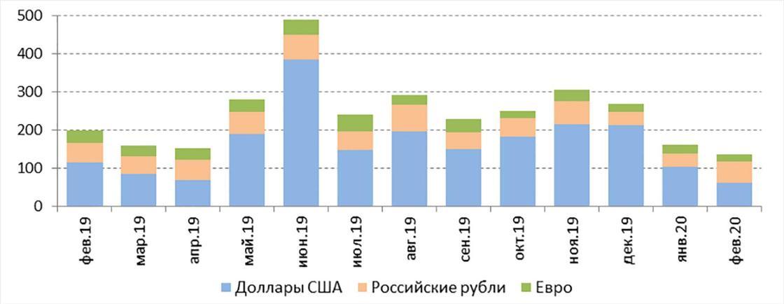 Как развивались экономика до режима ЧП в Казахстане