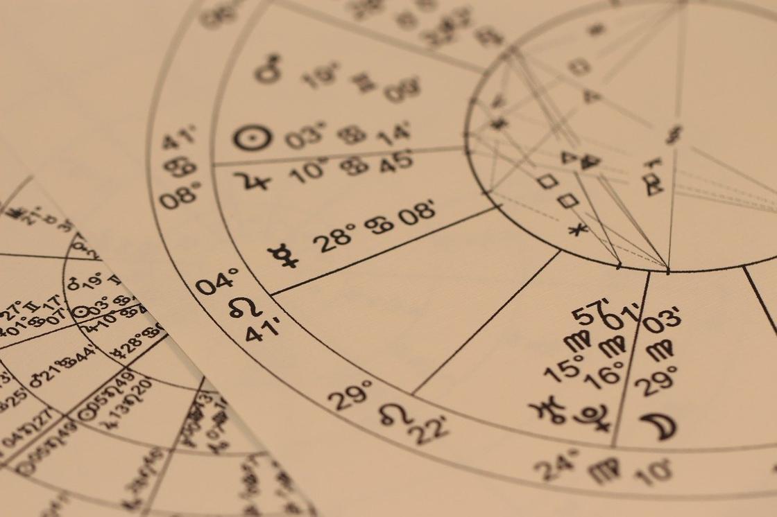 Матвей: гороскоп для имени