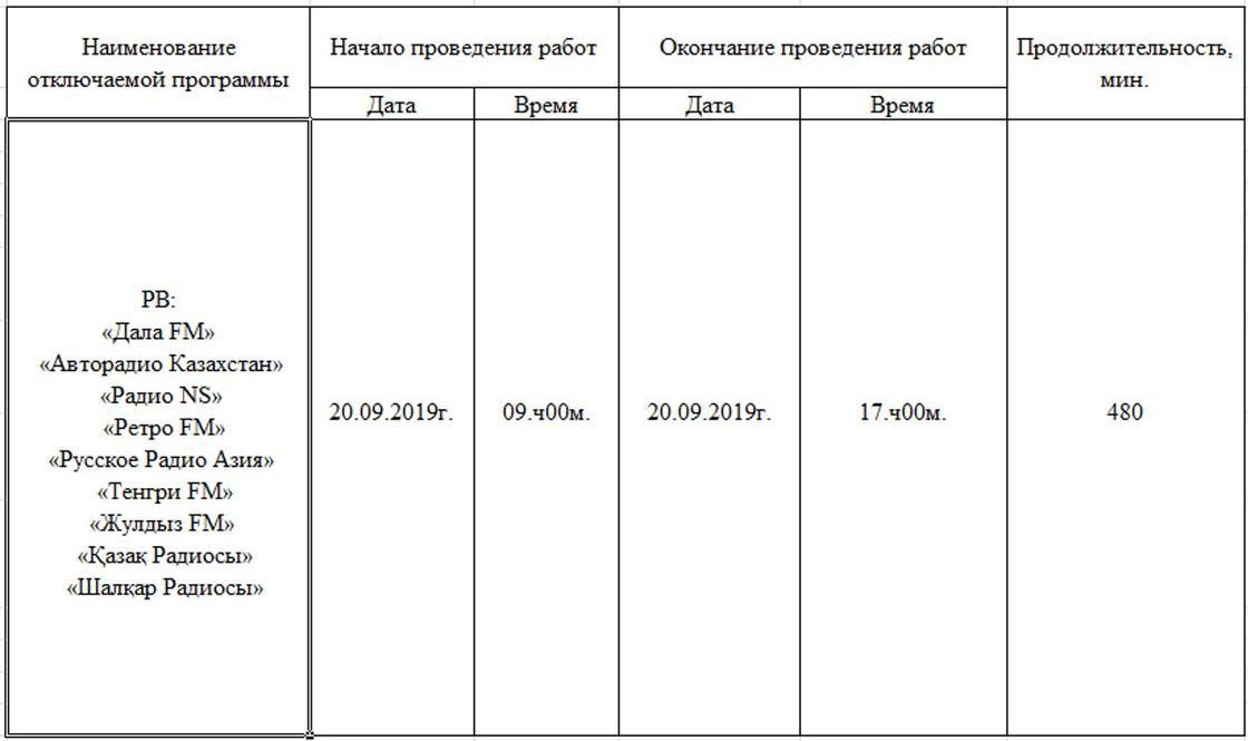 Телевещание приостановят в Казахстане