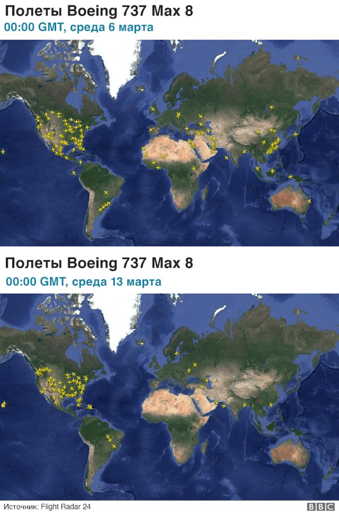 Boeing 737 Max 8. Что это за самолет и с чем связаны его проблемы