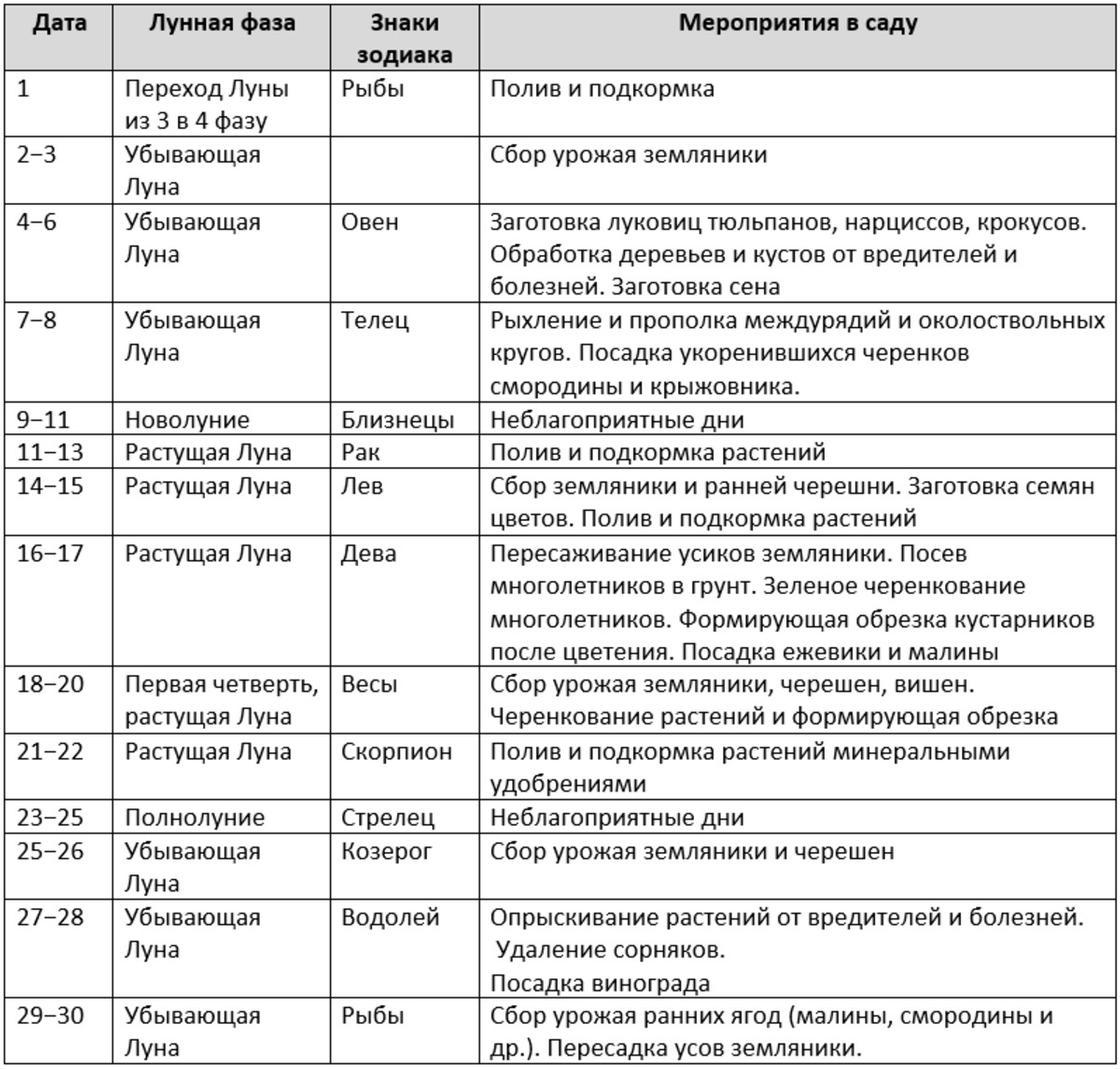 Таблица с указанием дат и мероприятий в саду в июне 2021