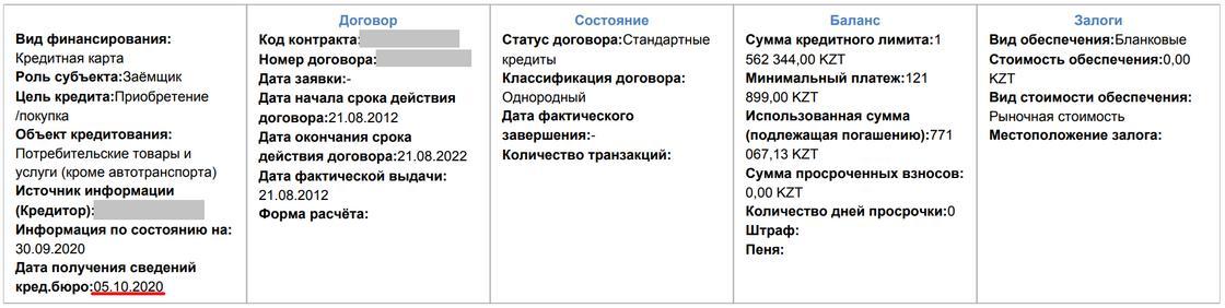 Выдержка из кредитной истории казахстанского заемщика
