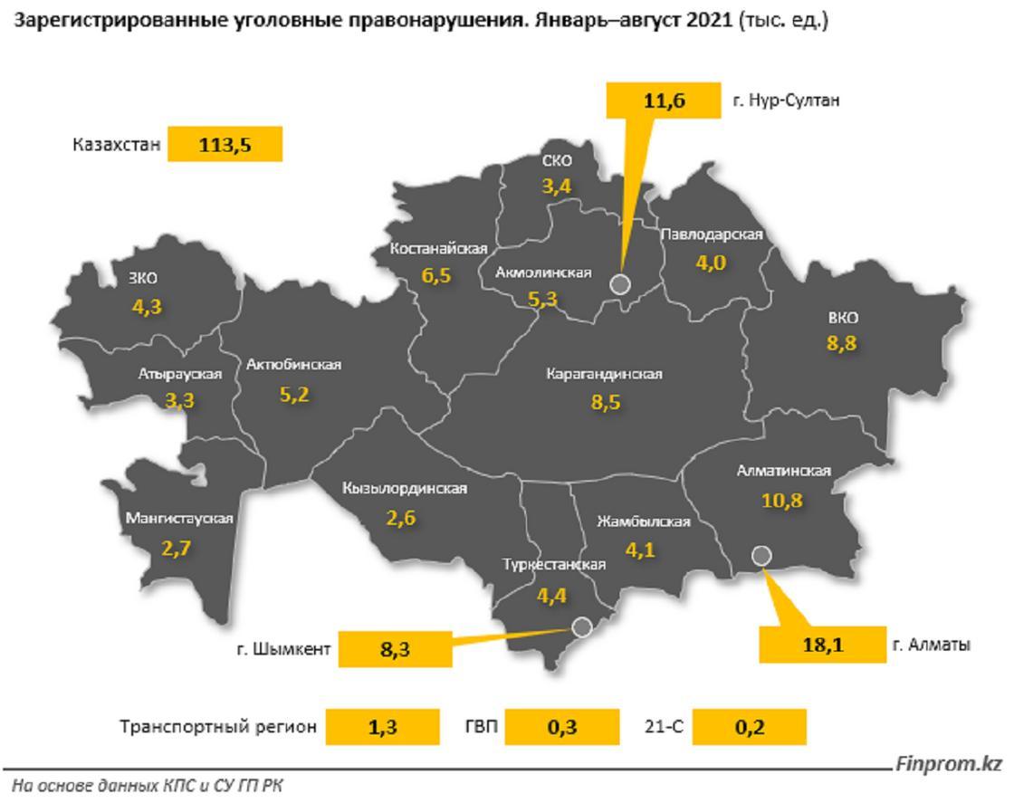 Рейтинг регионов по количеству зарегистрированных правонарушений