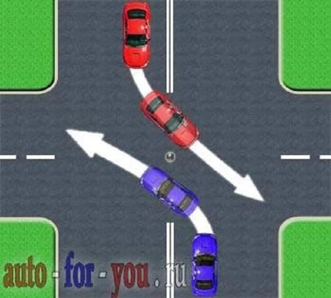 Как правильно разъезжаться на перекрестке при повороте налево