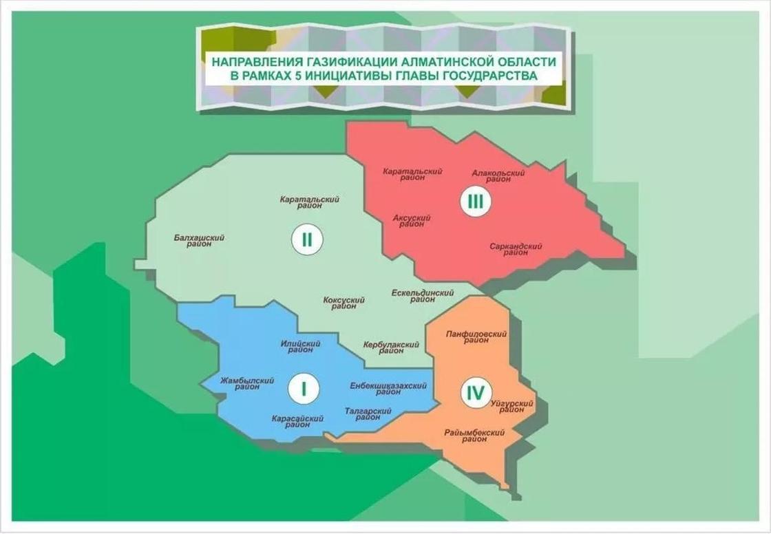 Стало известно, когда у всех жителей Алматинской области будет газ