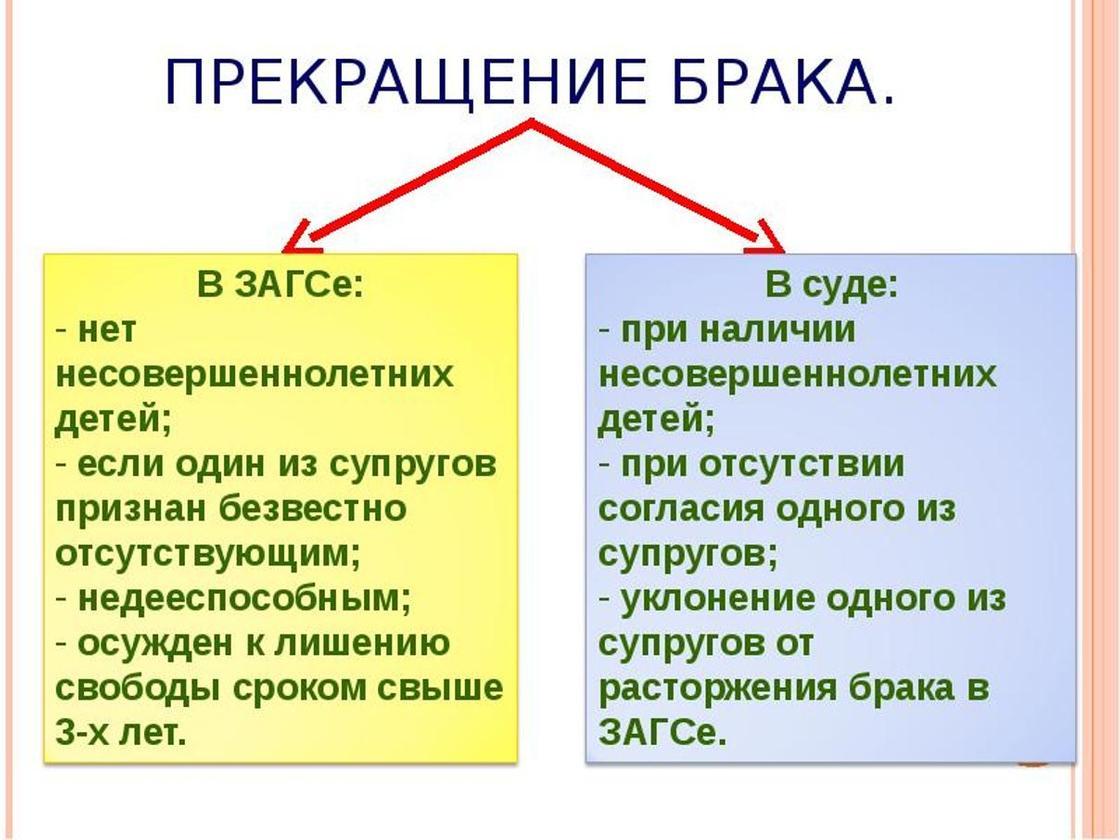 Как подать заявление в загс в Казахстане