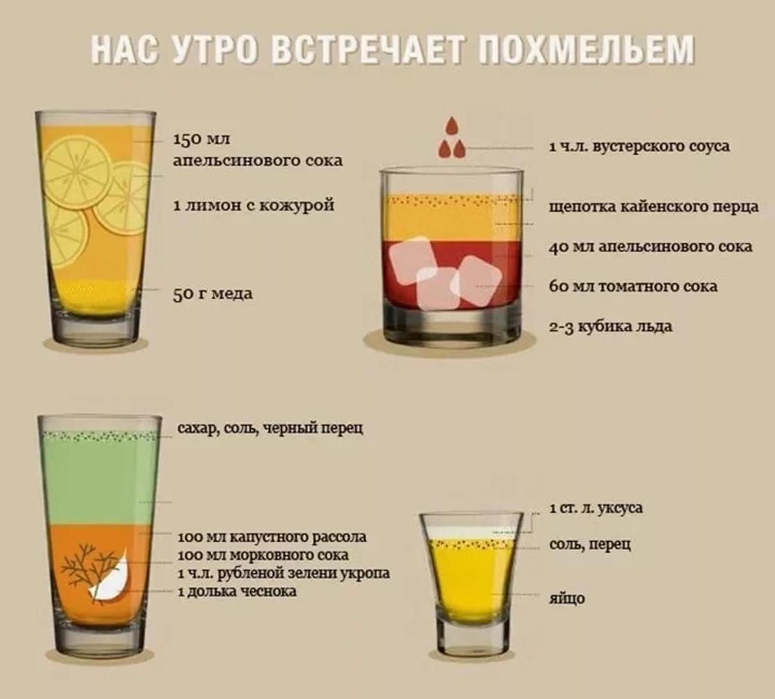Как быстро отрезветь от алкоголя в домашних условиях