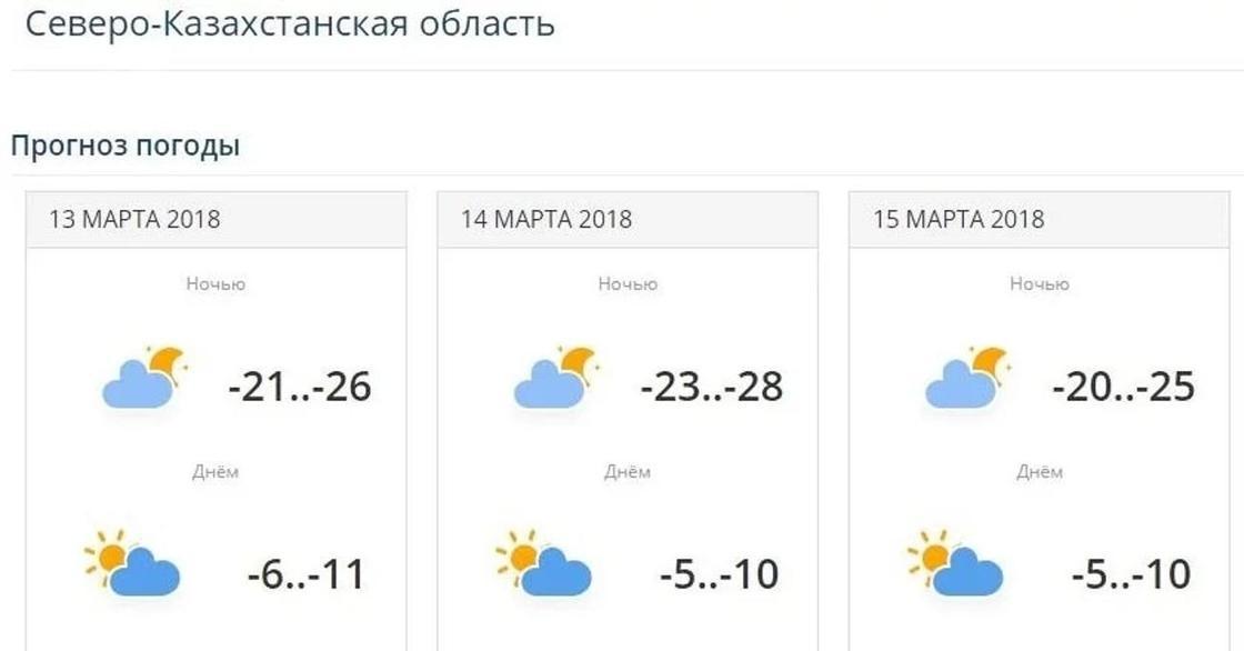 Погода на три дня: похолодание до -28 обещают синоптики в Казахстане