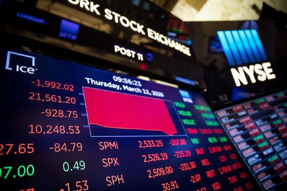 На рынках США случился крупнейший обвал с 1987 года
