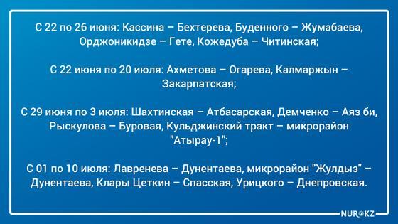 Горячую воду временно отключат в двух районах Алматы