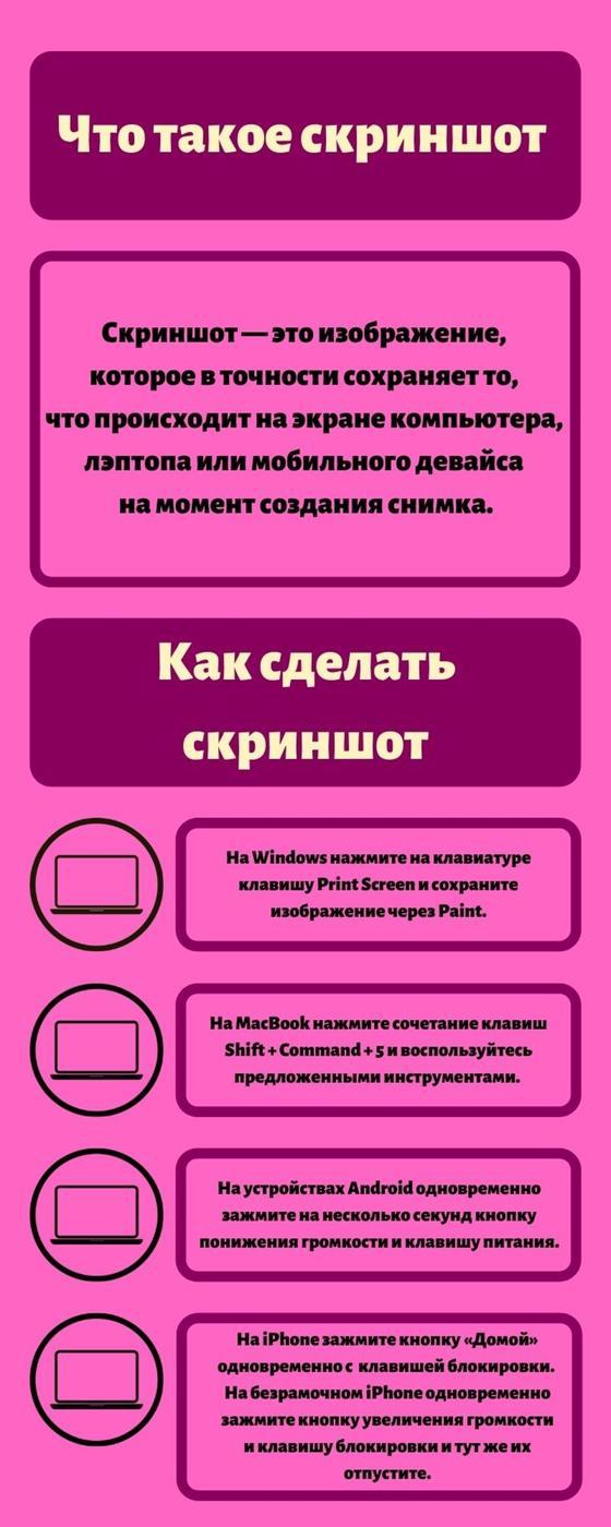 Что такое скриншот и как его сделать. Инфографика
