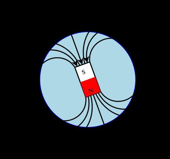Схема магнитных полей