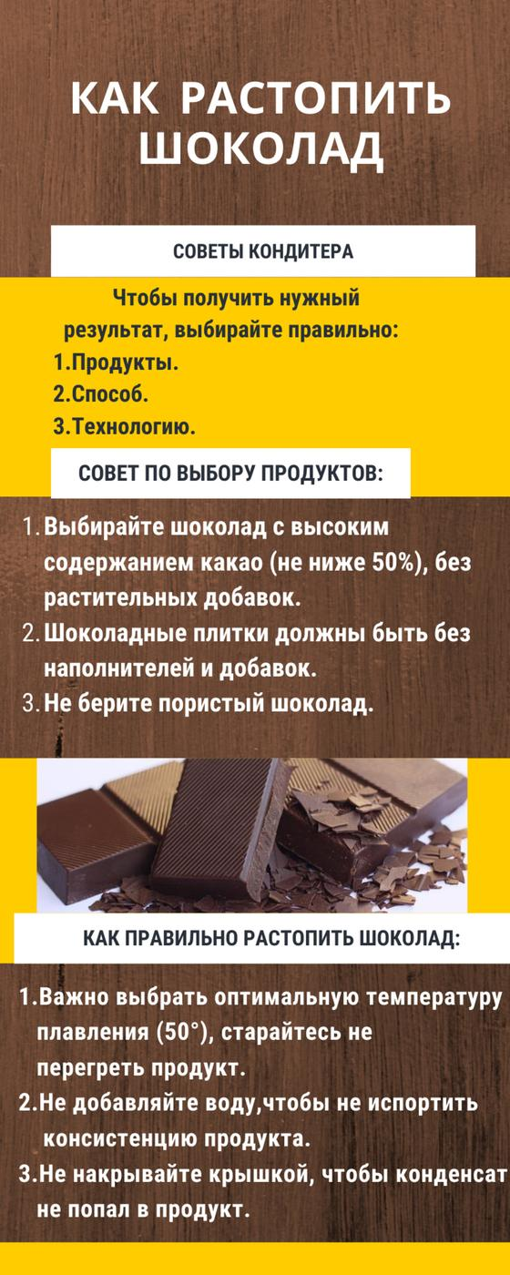 Инфографика. Как растопить шоколад