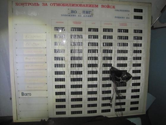Заброшенный подземный командный пункт в Алматинской области сняли на фото