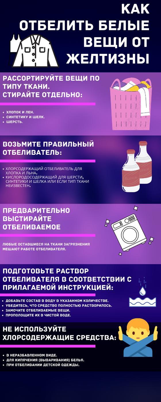 Как отбеливать белье: инфографика