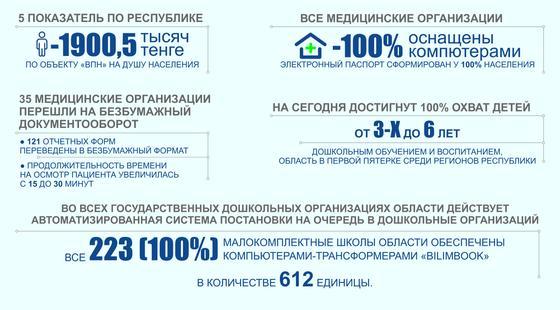 Западно-Казахстанская область подвела итоги уходящего года