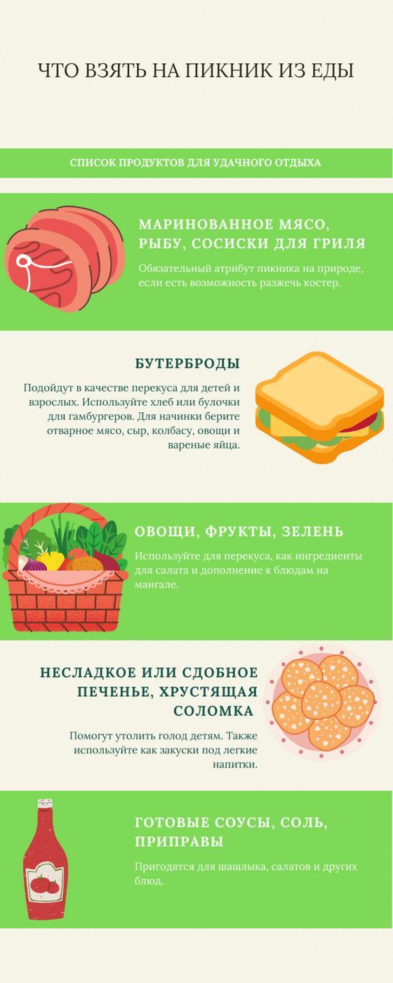 Что взять на пикник из еды. Инфографика