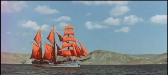 «Алые паруса»: краткое содержание и анализ